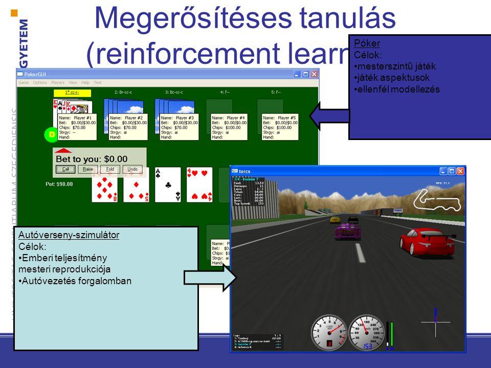 Megerősítéses tanulás (reinforcement learning) Póker Célok: mesterszintű játék játék aspektusok ellenfél modellezés Autóverseny-szimulátor Célok: Embe