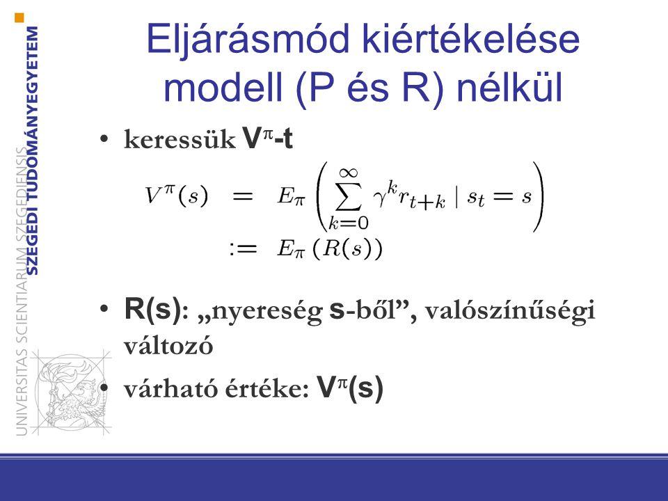 """Eljárásmód kiértékelése modell (P és R) nélkül keressük V  -t R(s) : """"nyereség s -ből"""", valószínűségi változó várható értéke: V  (s)"""
