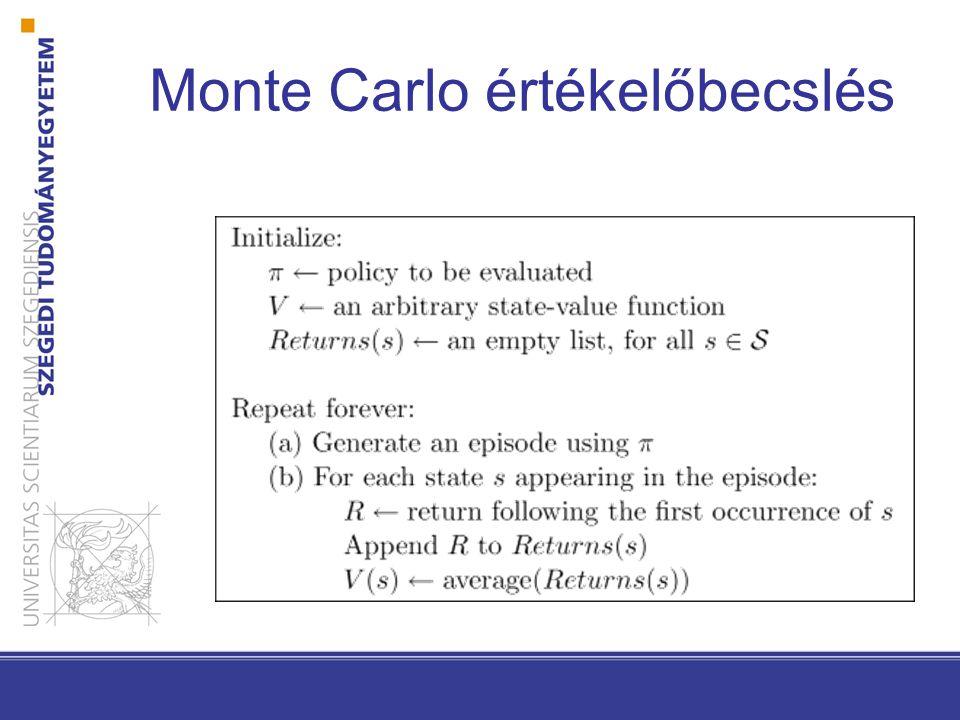 Monte Carlo értékelőbecslés