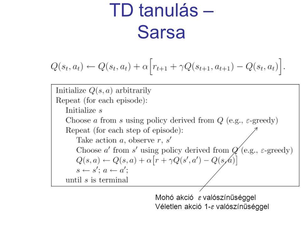TD tanulás – Sarsa Mohó akció  valószínűséggel Véletlen akció 1-  valószínűséggel