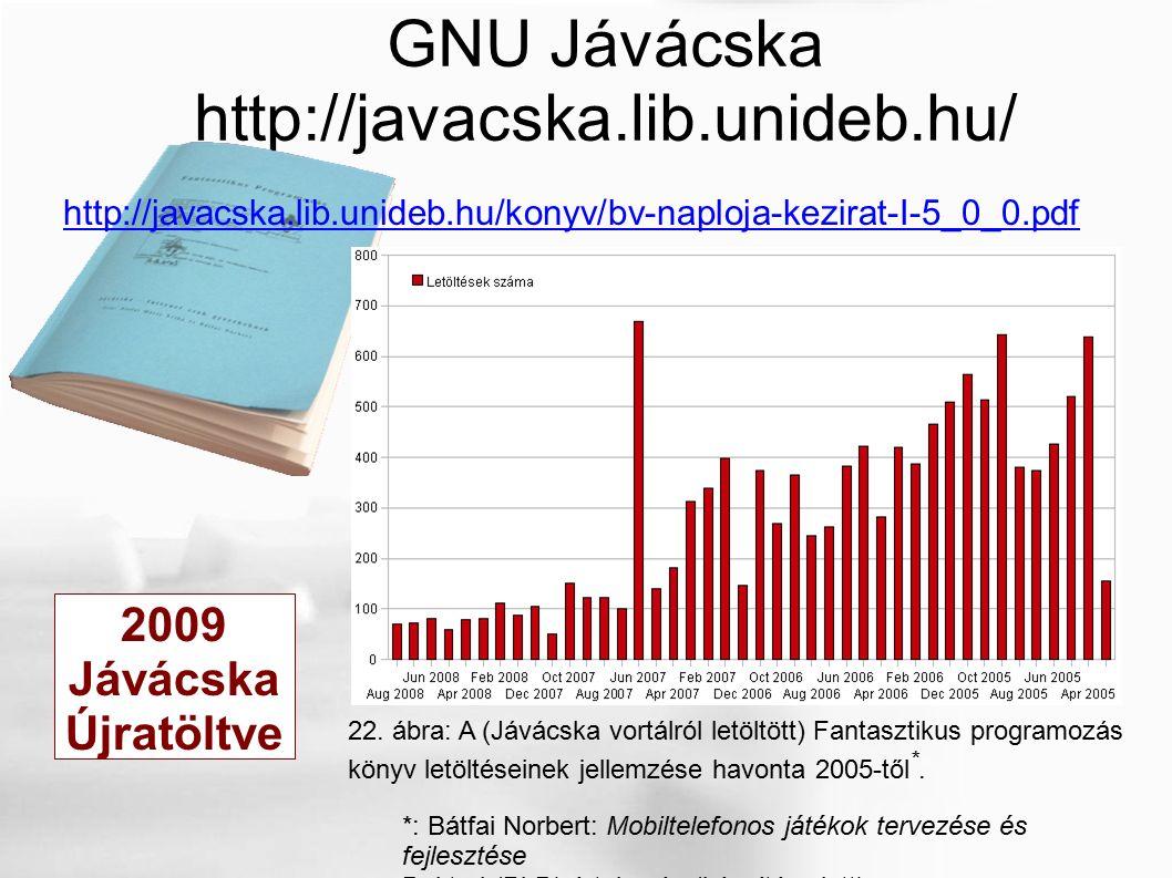 GNU Jávácska http://javacska.lib.unideb.hu/ http://javacska.lib.unideb.hu/konyv/bv-naploja-kezirat-I-5_0_0.pdf 22. ábra: A (Jávácska vortálról letöltö