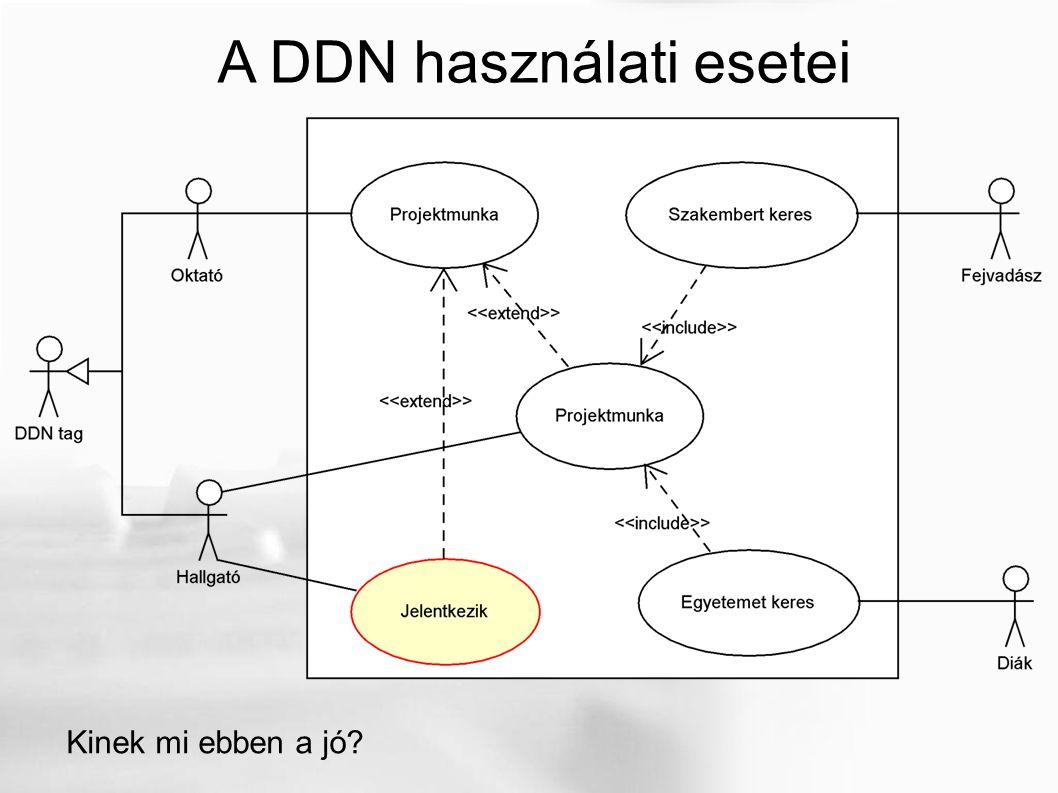 A DDN használati esetei Kinek mi ebben a jó