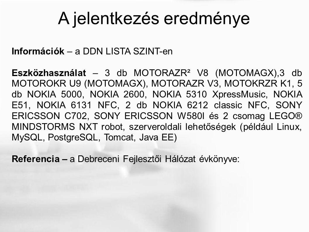 A jelentkezés eredménye Információk – a DDN LISTA SZINT-en Eszközhasználat – 3 db MOTORAZR² V8 (MOTOMAGX),3 db MOTOROKR U9 (MOTOMAGX), MOTORAZR V3, MOTOKRZR K1, 5 db NOKIA 5000, NOKIA 2600, NOKIA 5310 XpressMusic, NOKIA E51, NOKIA 6131 NFC, 2 db NOKIA 6212 classic NFC, SONY ERICSSON C702, SONY ERICSSON W580I és 2 csomag LEGO® MINDSTORMS NXT robot, szerveroldali lehetőségek (például Linux, MySQL, PostgreSQL, Tomcat, Java EE) Referencia – a Debreceni Fejlesztői Hálózat évkönyve: