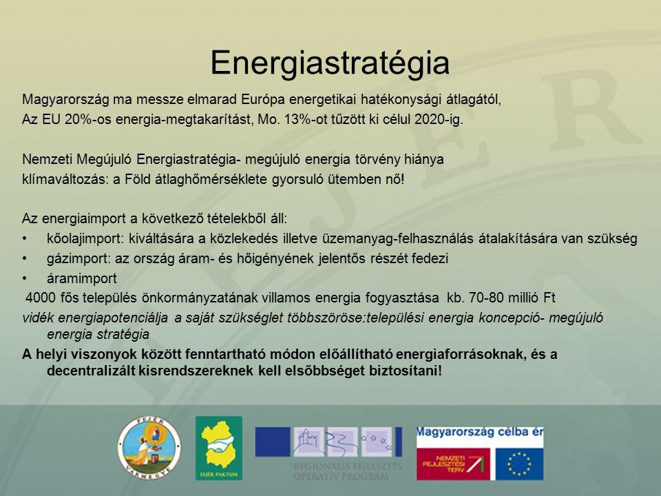 Energiastratégia Magyarország ma messze elmarad Európa energetikai hatékonysági átlagától, Az EU 20%-os energia-megtakarítást, Mo. 13%-ot tűzött ki cé