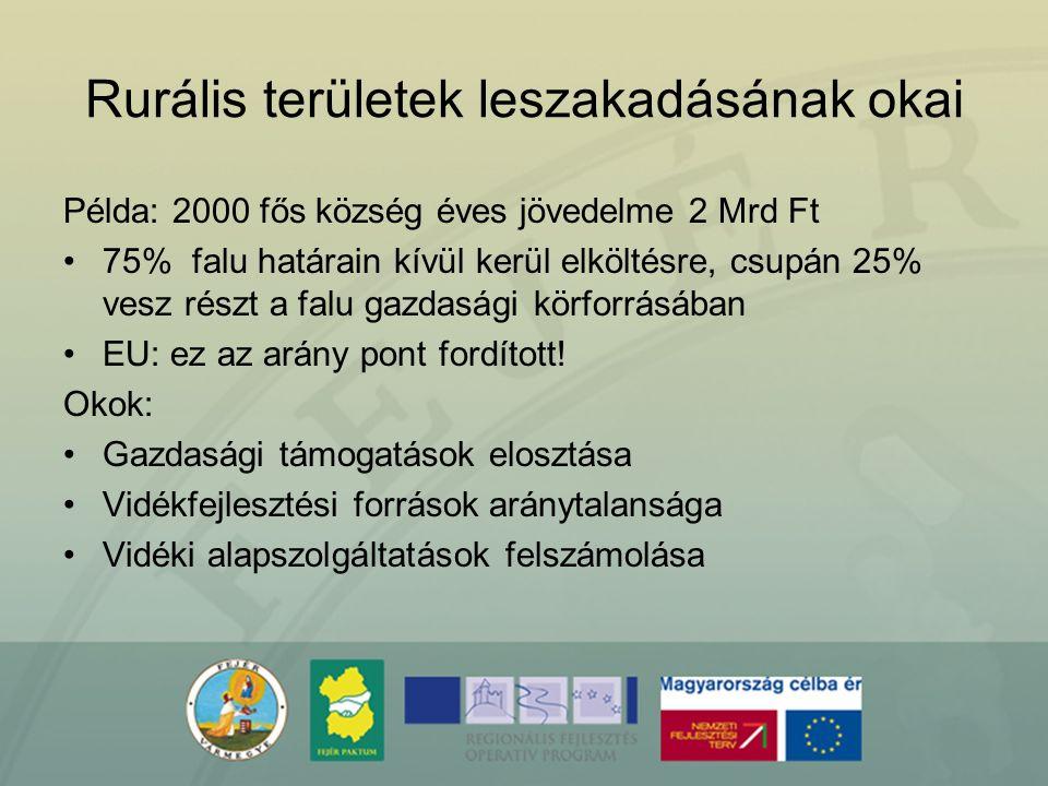 Rurális területek leszakadásának okai Példa: 2000 fős község éves jövedelme 2 Mrd Ft 75% falu határain kívül kerül elköltésre, csupán 25% vesz részt a