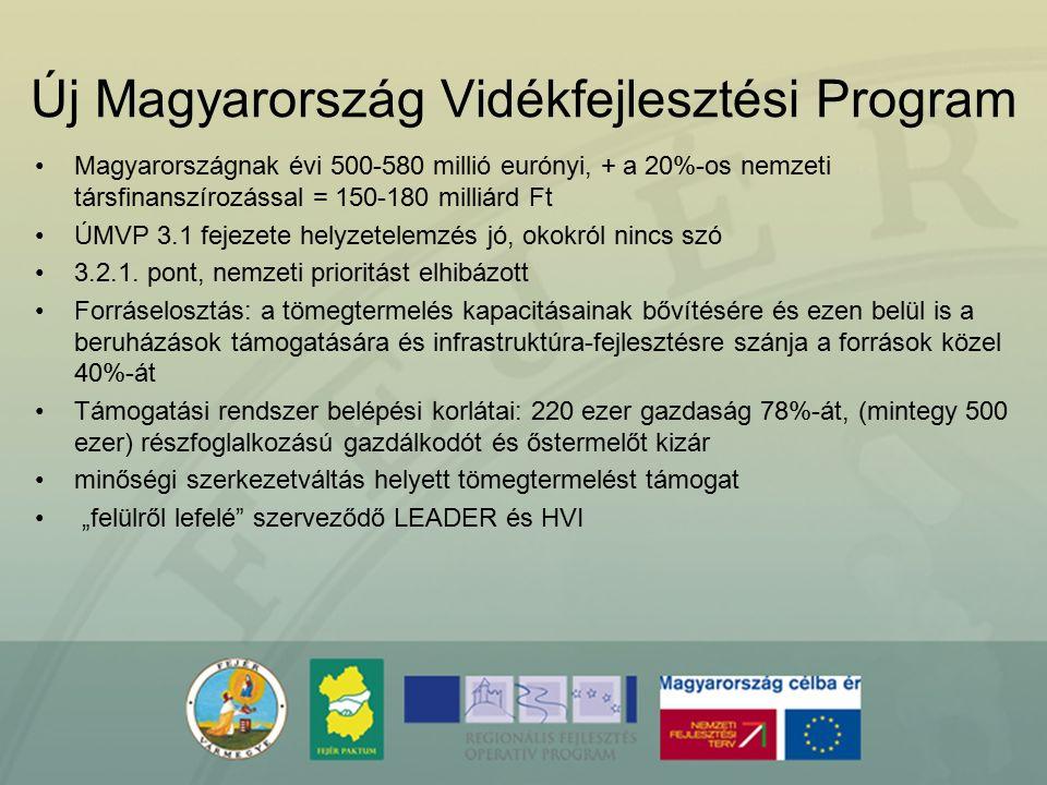Új Magyarország Vidékfejlesztési Program Magyarországnak évi 500-580 millió eurónyi, + a 20%-os nemzeti társfinanszírozással = 150-180 milliárd Ft ÚMV