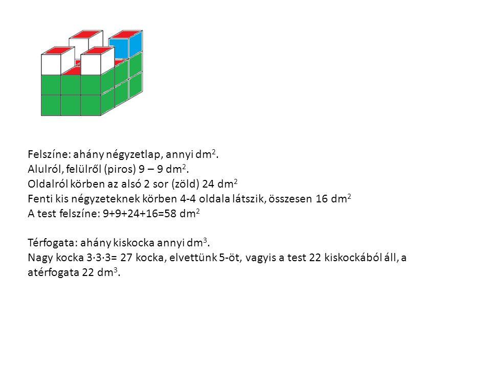 Felszíne: ahány négyzetlap, annyi dm 2. Alulról, felülről (piros) 9 – 9 dm 2.