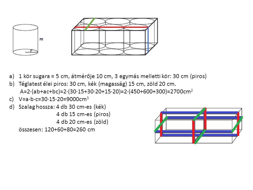 a)1 kör sugara = 5 cm, átmérője 10 cm, 3 egymás melletti kör: 30 cm (piros) b)Téglatest élei piros: 30 cm, kék (magasság) 15 cm, zöld 20 cm.