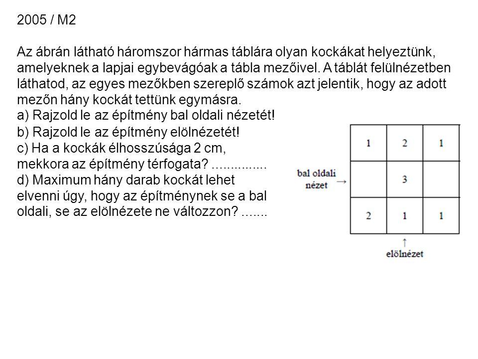 2005 / M2 Az ábrán látható háromszor hármas táblára olyan kockákat helyeztünk, amelyeknek a lapjai egybevágóak a tábla mezőivel.