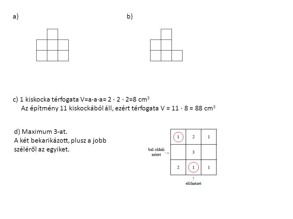 a)b) c) 1 kiskocka térfogata V=a∙a∙a= 2 ∙ 2 ∙ 2=8 cm 3 Az építmény 11 kiskockából áll, ezért térfogata V = 11 ∙ 8 = 88 cm 3 d) Maximum 3-at.