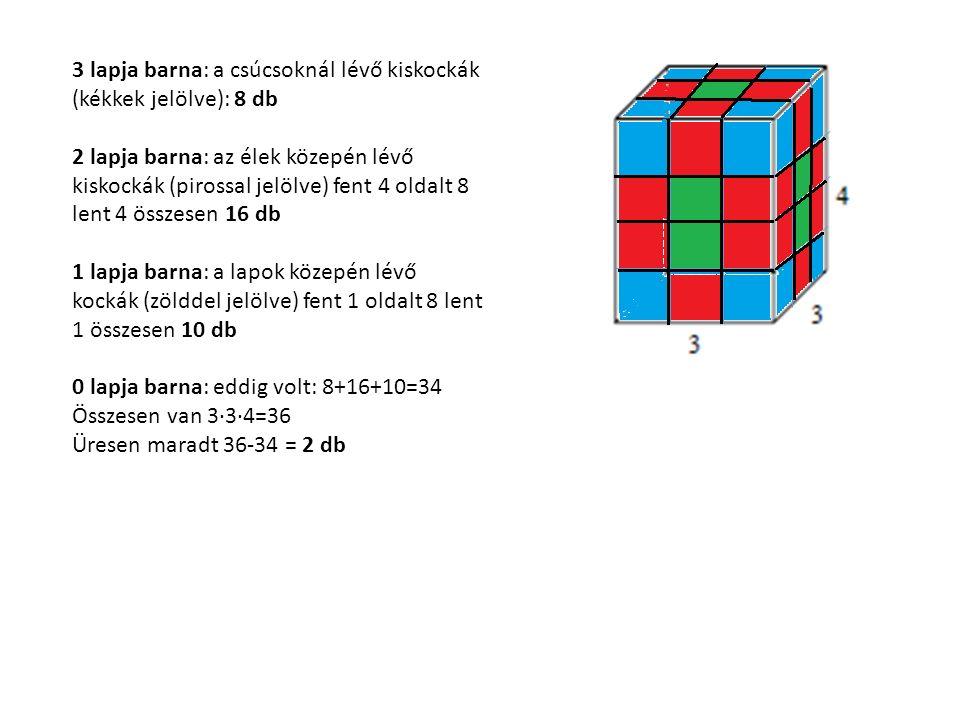 3 lapja barna: a csúcsoknál lévő kiskockák (kékkek jelölve): 8 db 2 lapja barna: az élek közepén lévő kiskockák (pirossal jelölve) fent 4 oldalt 8 lent 4 összesen 16 db 1 lapja barna: a lapok közepén lévő kockák (zölddel jelölve) fent 1 oldalt 8 lent 1 összesen 10 db 0 lapja barna: eddig volt: 8+16+10=34 Összesen van 3∙3∙4=36 Üresen maradt 36-34 = 2 db