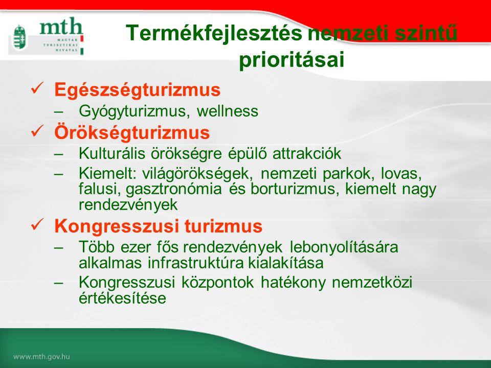Termékfejlesztés nemzeti szintű prioritásai Egészségturizmus –Gyógyturizmus, wellness Örökségturizmus –Kulturális örökségre épülő attrakciók –Kiemelt: