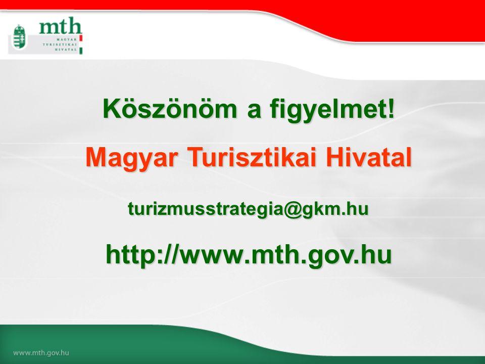 Köszönöm a figyelmet! Magyar Turisztikai Hivatal turizmusstrategia@gkm.huhttp://www.mth.gov.hu
