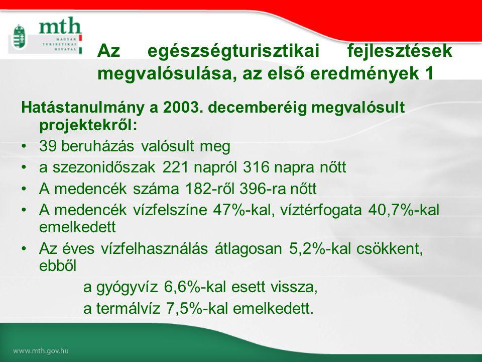 Az egészségturisztikai fejlesztések megvalósulása, az első eredmények 2 A fürdők éves kapacitása 19,8 millió főről 29,8 millió főre bővült A vendégforgalom alakulása (17 fürdő adatai alapján) Év Látogató (ezer fő)Változás 2002 5.821 - 2003 7.335 +26% 2004 6 589 -10% A fürdők éves bevételeinek alakulása (17 fürdő adatai) Év Nettó árbevétel (ezer Ft) Változás 2002 4 198 - 2003 5 940 +41% 2004 6 073 +2%