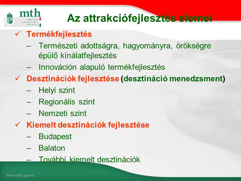 Az attrakciófejlesztés elemei Termékfejlesztés –Természeti adottságra, hagyományra, örökségre épülő kínálatfejlesztés –Innováción alapuló termékfejlesztés Desztinációk fejlesztése (desztináció menedzsment) –Helyi szint –Regionális szint –Nemzeti szint Kiemelt desztinációk fejlesztése –Budapest –Balaton –További kiemelt desztinációk