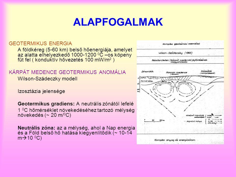 ALAPFOGALMAK GEOTERMIKUS ENERGIA A földkéreg (5-60 km) belső hőenergiája, amelyet az alatta elhelyezkedő 1000-1200 0 C –os köpeny fűt fel ( konduktív hővezetés 100 mW/m 2 ) KÁRPÁT MEDENCE GEOTERMIKUS ANOMÁLIA Wilson-Szádeczky modell Izosztázia jelensége Geotermikus gradiens: A neutrális zónától lefelé 1 0 C hőmérséklet növekedéséhez tartozó mélység növekedés (~ 20 m/ 0 C) Neutrális zóna: az a mélység, ahol a Nap energia és a Föld belső hő hatása kiegyenlítődik (~ 10-14 m  10 0 C)