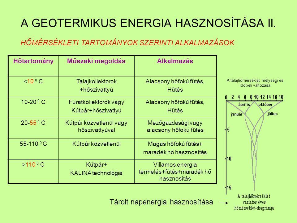 A GEOTERMIKUS ENERGIA HASZNOSÍTÁSA II. HőtartományMűszaki megoldásAlkalmazás <10 0 CTalajkollektorok +hőszivattyú Alacsony hőfokú fűtés, Hűtés 10-20 0