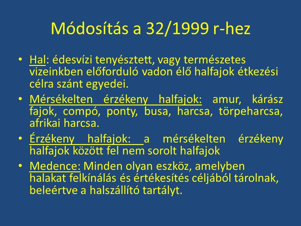 Módosítás a 32/1999 r-hez Hal: édesvízi tenyésztett, vagy természetes vizeinkben előforduló vadon élő halfajok étkezési célra szánt egyedei. Mérsékelt