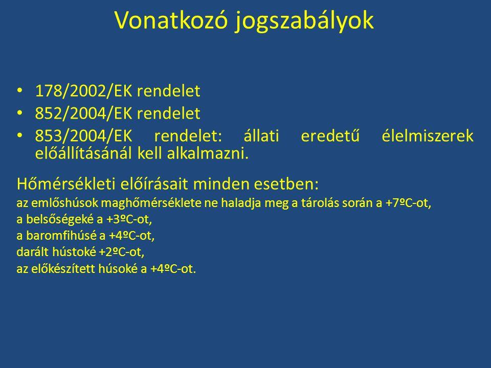Vonatkozó jogszabályok 64/2007.(VII. 23.) FVM-EüM együttes rendelet (módosította: 42/2009.