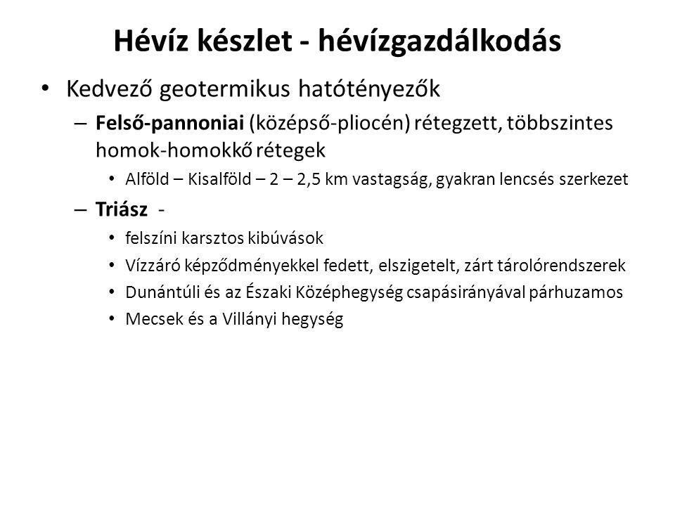 Hévíz készlet - hévízgazdálkodás Kedvező geotermikus hatótényezők – Felső-pannoniai (középső-pliocén) rétegzett, többszintes homok-homokkő rétegek Alf