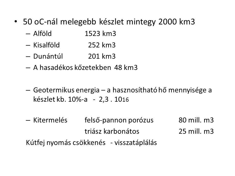 50 oC-nál melegebb készlet mintegy 2000 km3 – Alföld1523 km3 – Kisalföld 252 km3 – Dunántúl 201 km3 – A hasadékos kőzetekben 48 km3 – Geotermikus energia – a hasznosítható hő mennyisége a készlet kb.