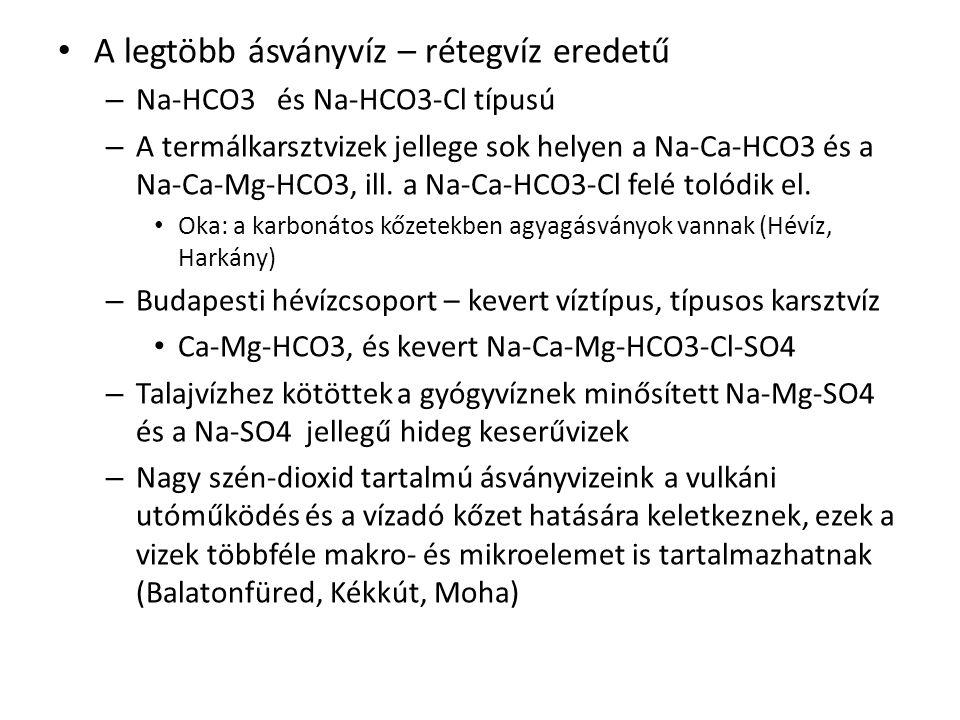 A legtöbb ásványvíz – rétegvíz eredetű – Na-HCO3 és Na-HCO3-Cl típusú – A termálkarsztvizek jellege sok helyen a Na-Ca-HCO3 és a Na-Ca-Mg-HCO3, ill. a