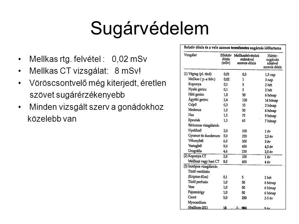 Sugárvédelem Mellkas rtg. felvétel : 0,02 mSv Mellkas CT vizsgálat: 8 mSv! Vöröscsontvelő még kiterjedt, éretlen szövet sugárérzékenyebb Minden vizsgá