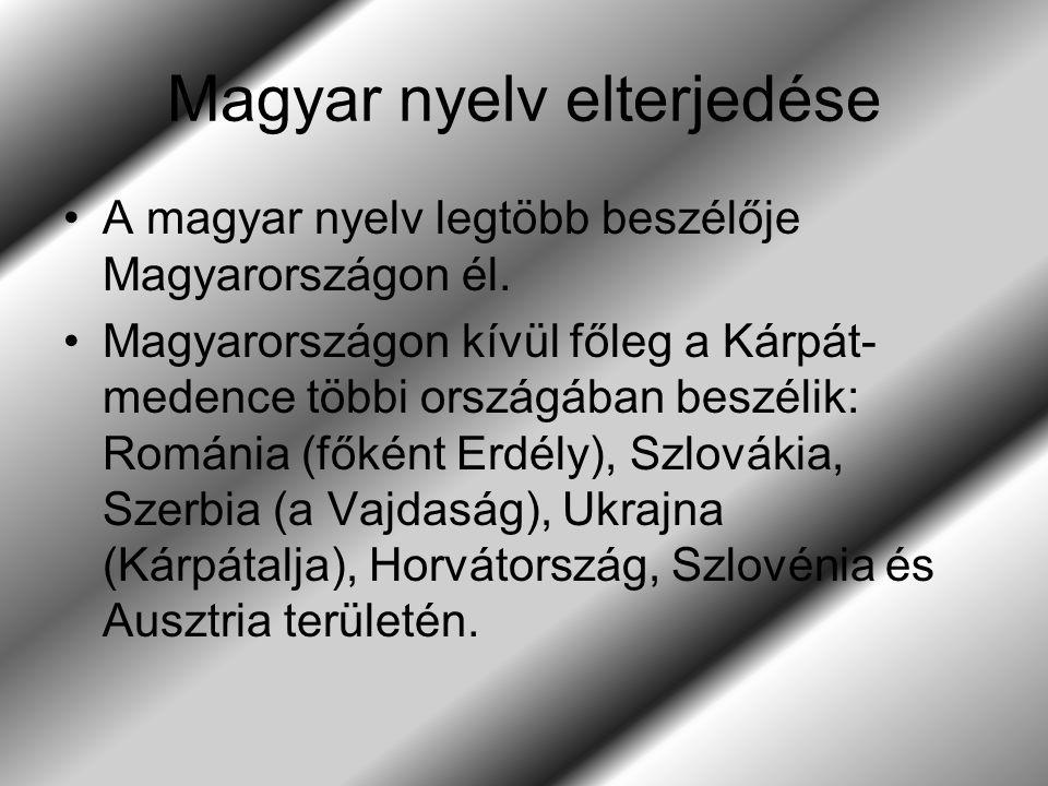 Magyar nyelv elterjedése A magyar nyelv legtöbb beszélője Magyarországon él. Magyarországon kívül főleg a Kárpát- medence többi országában beszélik: R