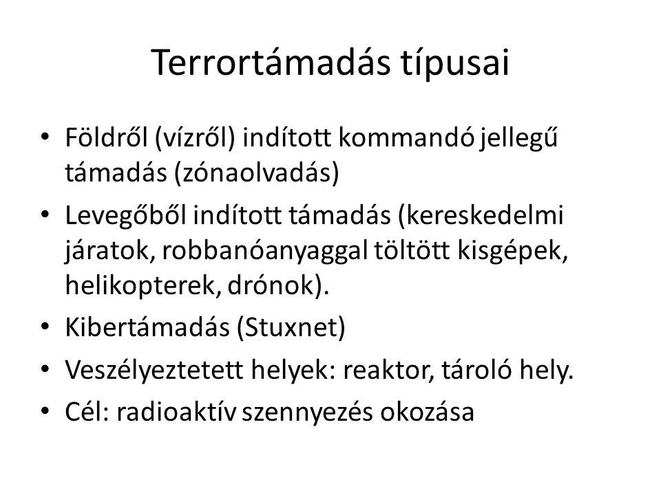 Terrortámadás típusai Földről (vízről) indított kommandó jellegű támadás (zónaolvadás) Levegőből indított támadás (kereskedelmi járatok, robbanóanyaggal töltött kisgépek, helikopterek, drónok).