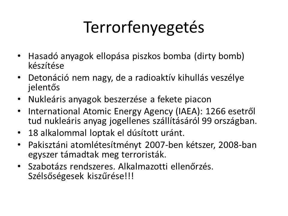 Terrorfenyegetés Hasadó anyagok ellopása piszkos bomba (dirty bomb) készítése Detonáció nem nagy, de a radioaktív kihullás veszélye jelentős Nukleáris anyagok beszerzése a fekete piacon International Atomic Energy Agency (IAEA): 1266 esetről tud nukleáris anyag jogellenes szállításáról 99 országban.