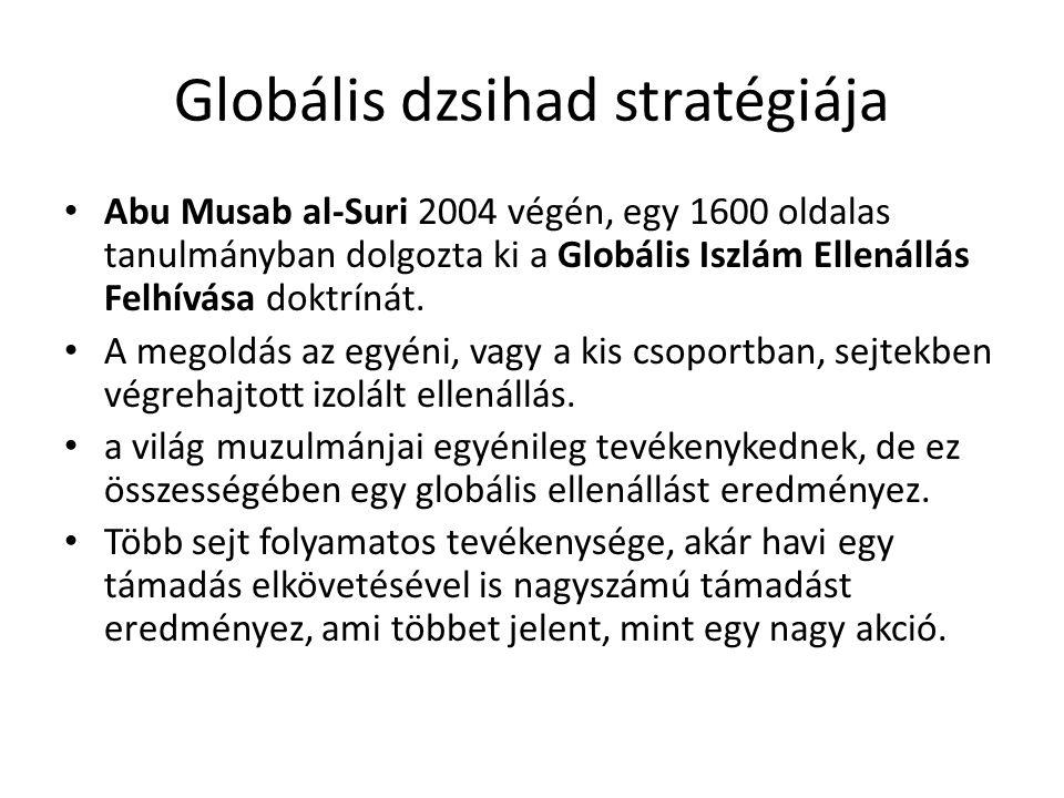 Globális dzsihad stratégiája Abu Musab al-Suri 2004 végén, egy 1600 oldalas tanulmányban dolgozta ki a Globális Iszlám Ellenállás Felhívása doktrínát.