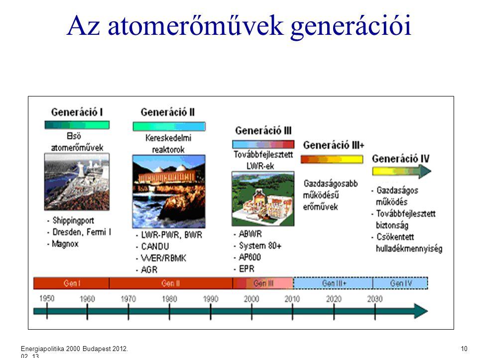 Az atomerőművek generációi 10Energiapolitika 2000 Budapest 2012. 02. 13.