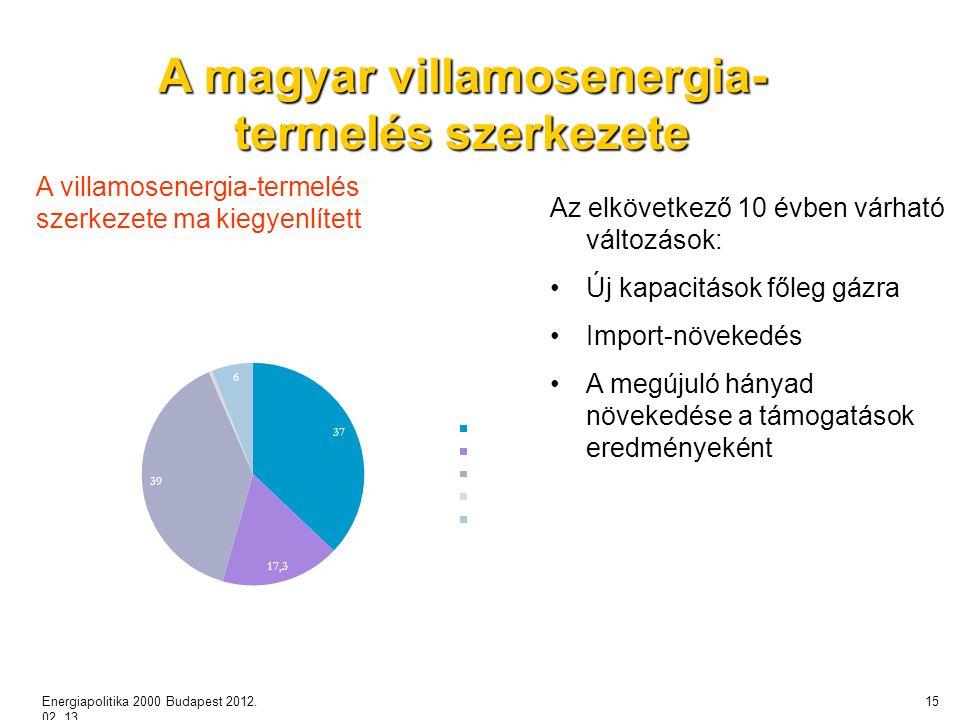 A magyar villamosenergia- termelés szerkezete A villamosenergia-termelés szerkezete ma kiegyenlített Az elkövetkező 10 évben várható változások: Új kapacitások főleg gázra Import-növekedés A megújuló hányad növekedése a támogatások eredményeként Energiapolitika 2000 Budapest 2012.