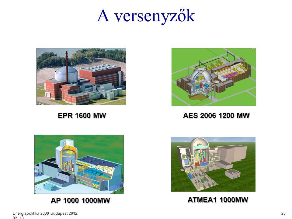 A versenyzők Energiapolitika 2000 Budapest 2012.02.
