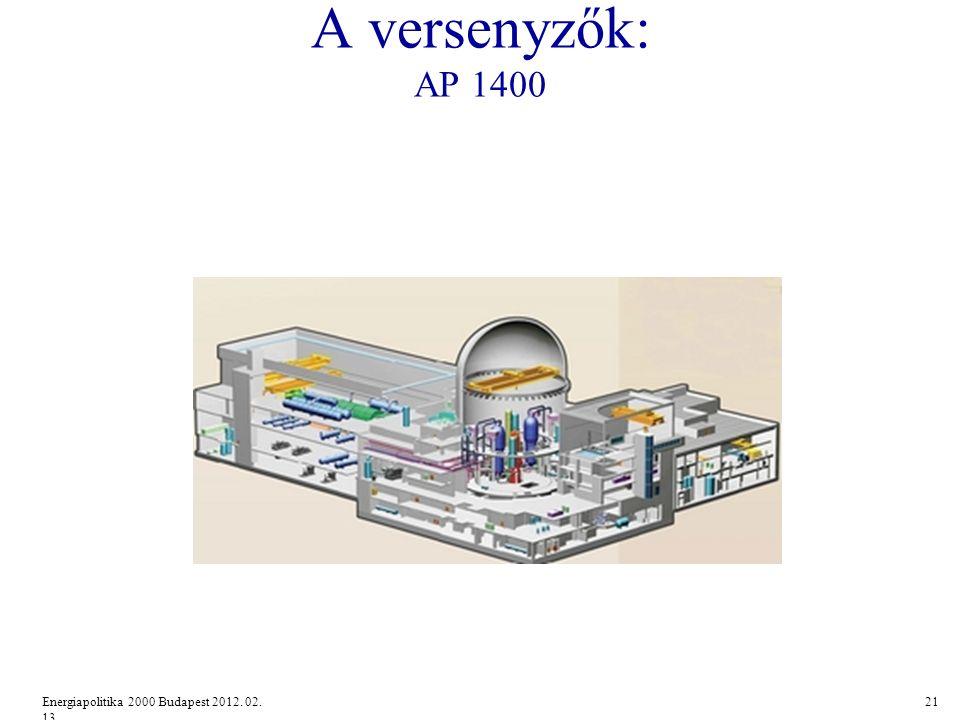 A versenyzők: AP 1400 21Energiapolitika 2000 Budapest 2012. 02. 13.