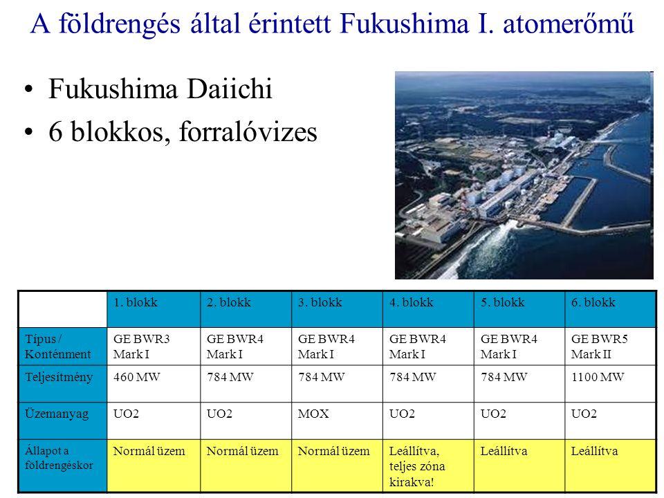 Energiapolitika 2000 Budapest 2012.02. 13.25 A földrengés által érintett Fukushima I.