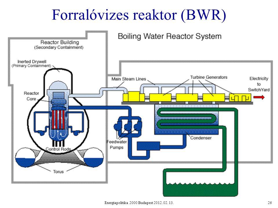 Energiapolitika 2000 Budapest 2012. 02. 13.26 Forralóvizes reaktor (BWR)