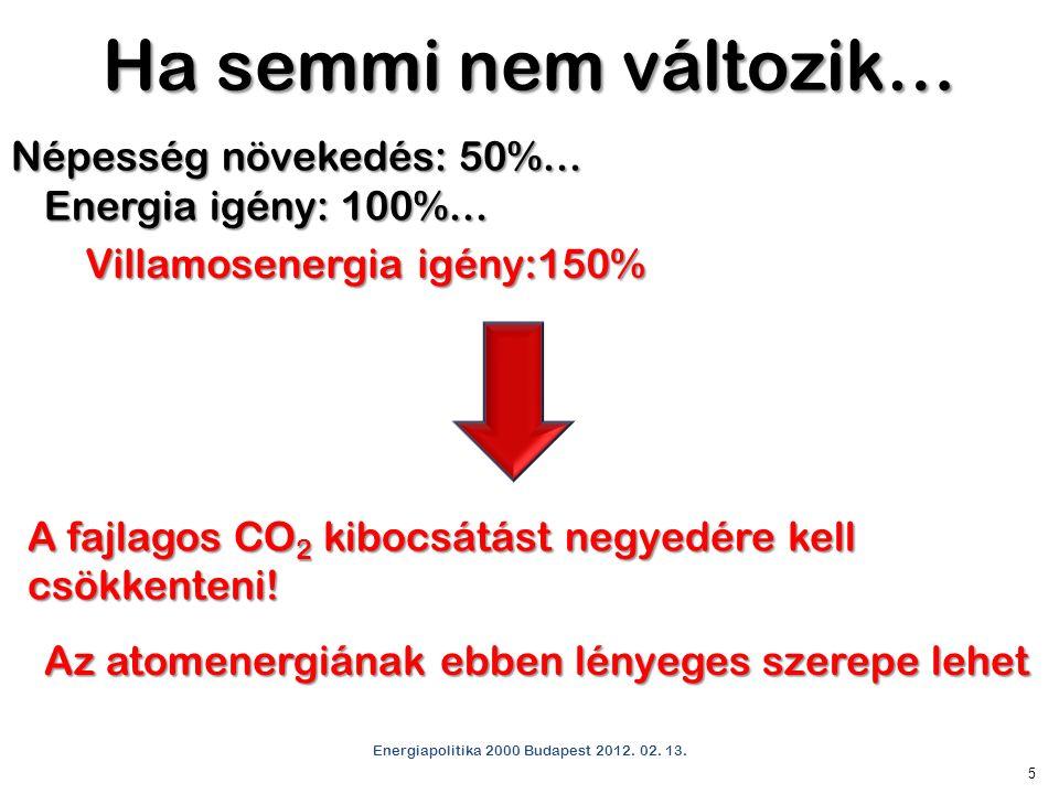 Ha semmi nem változik… Energiapolitika 2000 Budapest 2012.