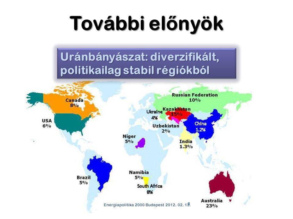 8 Uránbányászat: diverzifikált, politikailag stabil régiókból További el ő nyök