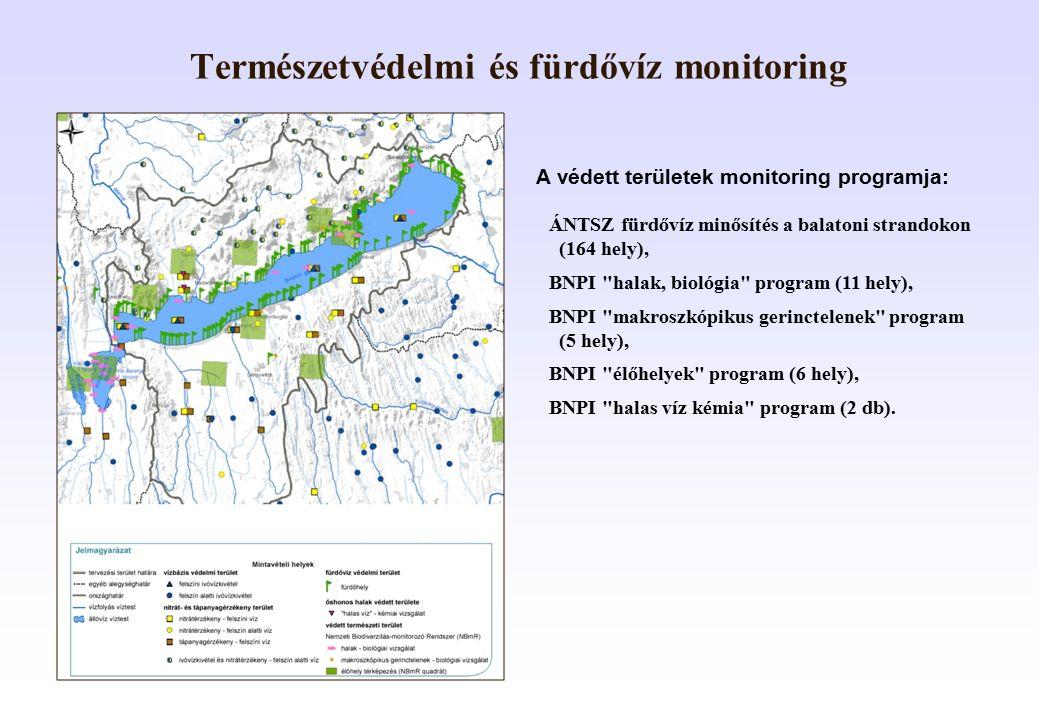 Természetvédelmi és fürdővíz monitoring A védett területek monitoring programja: ÁNTSZ fürdővíz minősítés a balatoni strandokon (164 hely), BNPI halak, biológia program (11 hely), BNPI makroszkópikus gerinctelenek program (5 hely), BNPI élőhelyek program (6 hely), BNPI halas víz kémia program (2 db).