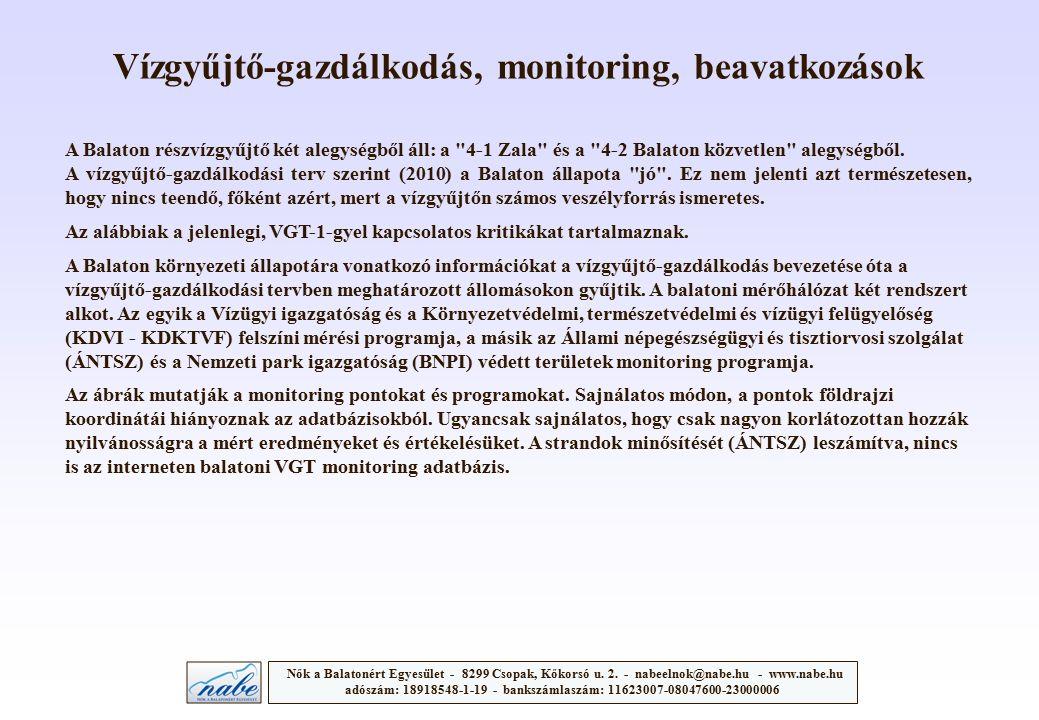 Vízgyűjtő-gazdálkodás, monitoring, beavatkozások A Balaton részvízgyűjtő két alegységből áll: a 4-1 Zala és a 4-2 Balaton közvetlen alegységből.
