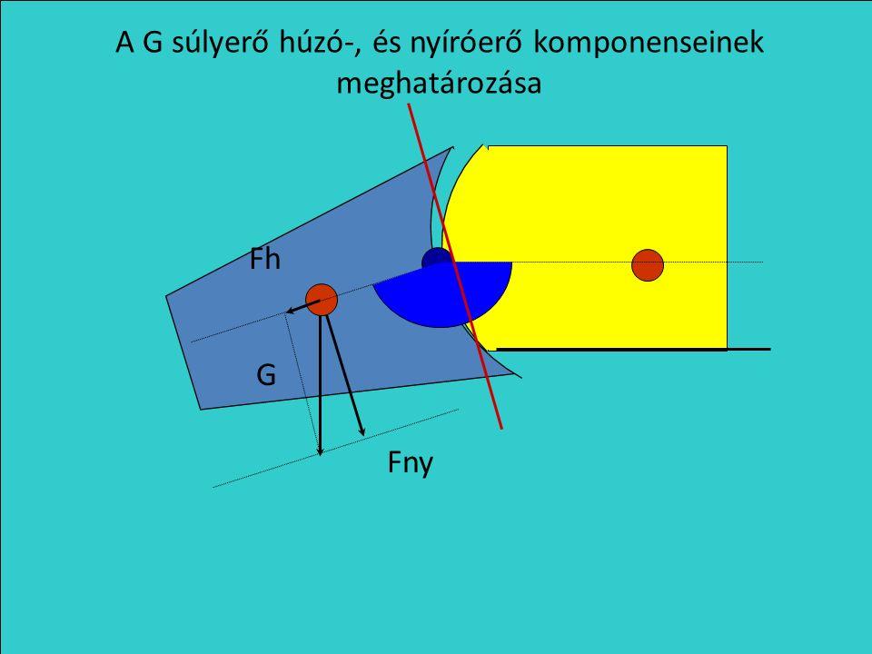 NYÍRÓERŐ G G G = Gny Gny GhGh