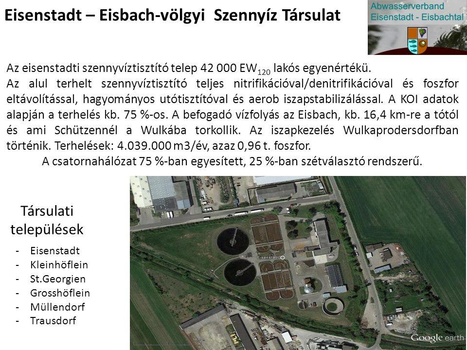 Az eisenstadti szennyvíztisztító telep 42 000 EW 120 lakós egyenértékü.