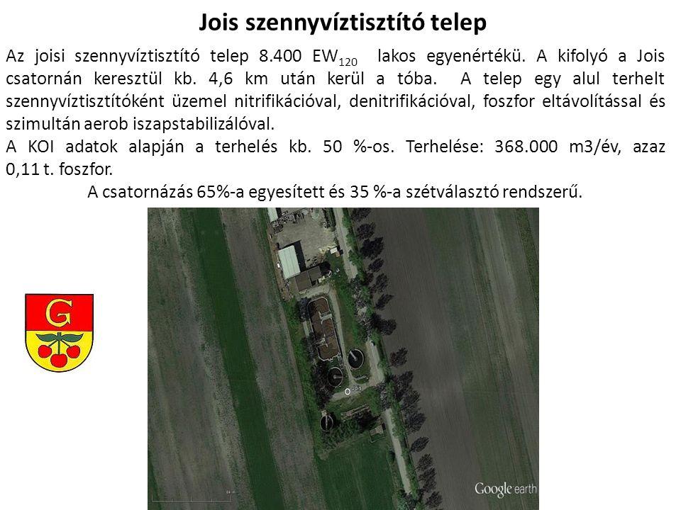 Az joisi szennyvíztisztító telep 8.400 EW 120 lakos egyenértékü.