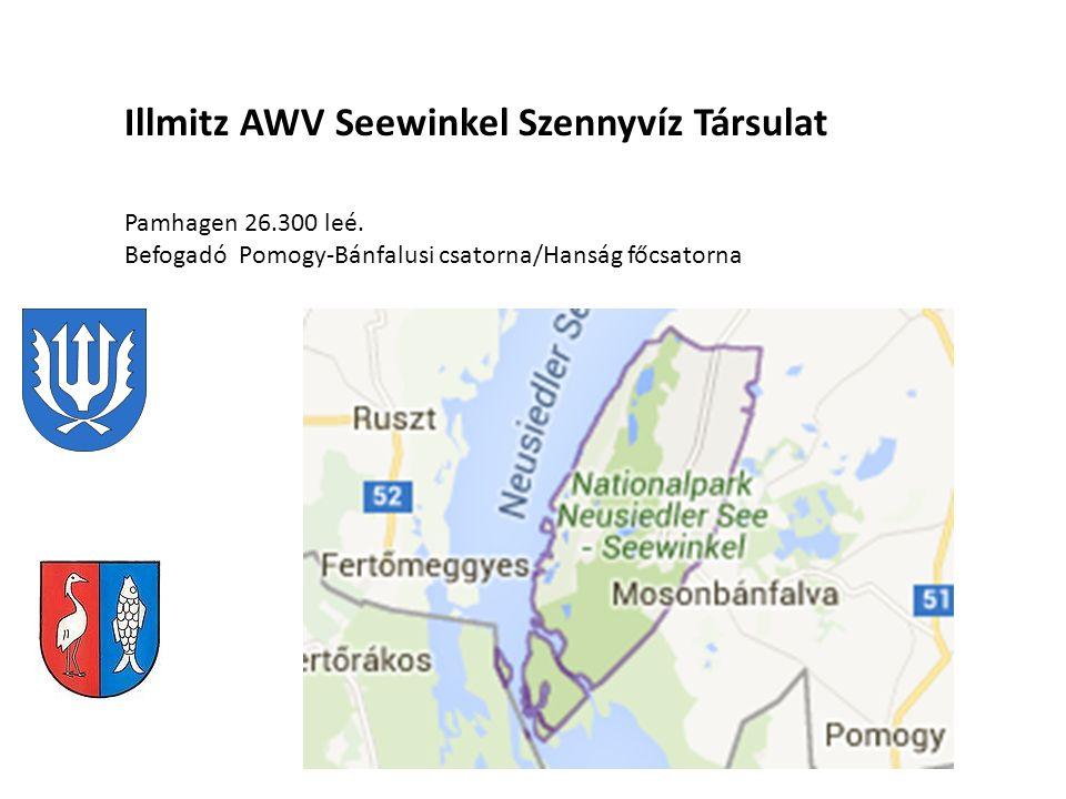 Illmitz AWV Seewinkel Szennyvíz Társulat Pamhagen 26.300 leé. Befogadó Pomogy-Bánfalusi csatorna/Hanság főcsatorna