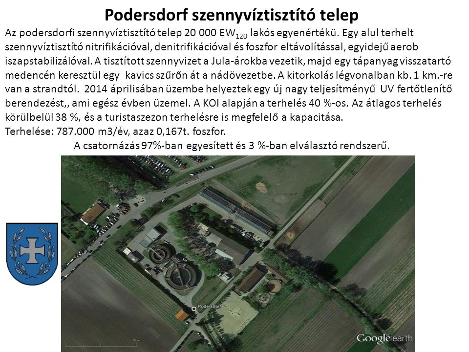 Podersdorf szennyvíztisztító telep Az podersdorfi szennyvíztisztító telep 20 000 EW 120 lakós egyenértékü. Egy alul terhelt szennyvíztisztító nitrifik