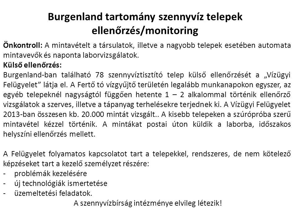 Burgenland tartomány szennyvíz telepek ellenőrzés/monitoring Önkontroll: A mintavételt a társulatok, illetve a nagyobb telepek esetében automata mintavevők és naponta laborvizsgálatok.