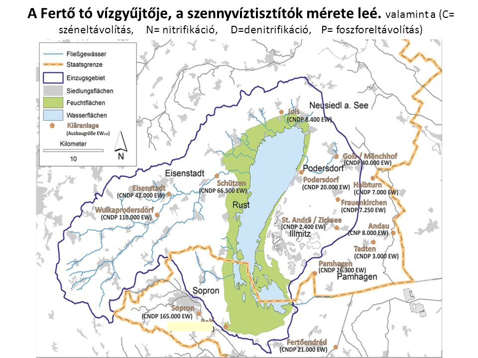 A Fertő tó vízgyűjtője, a szennyvíztisztítók mérete leé. valamint a (C= széneltávolítás, N= nitrifikáció, D=denitrifikáció, P= foszforeltávolítás)