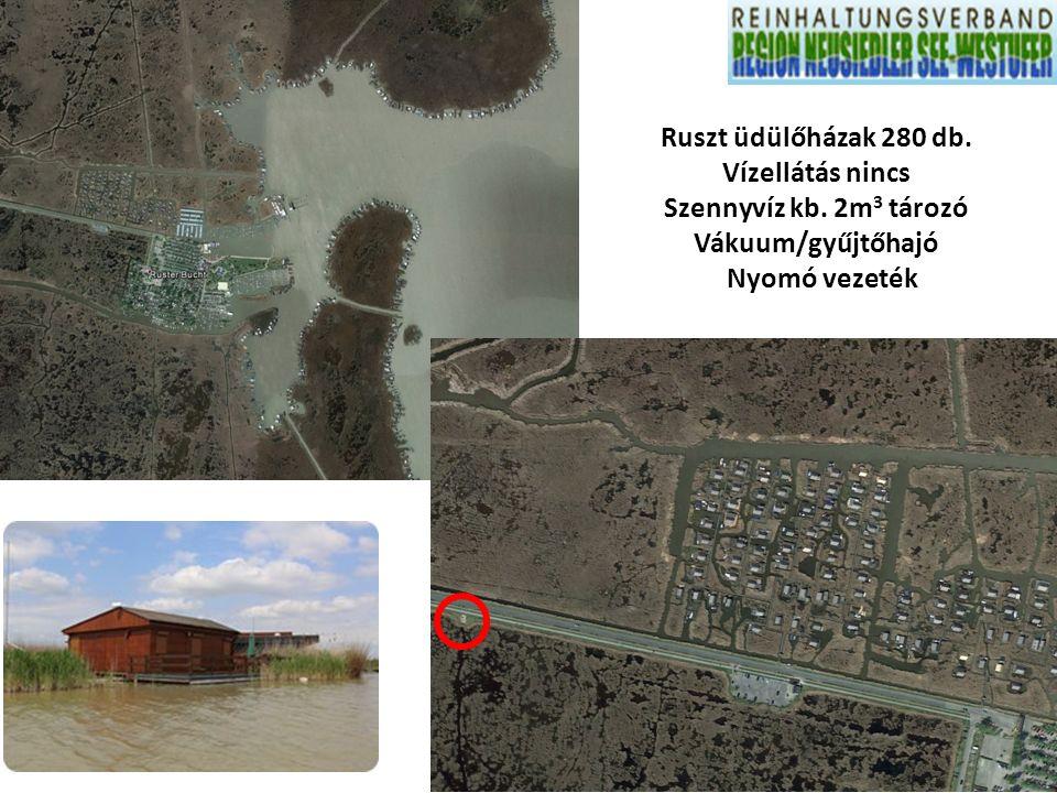 Ruszt üdülőházak 280 db. Vízellátás nincs Szennyvíz kb. 2m 3 tározó Vákuum/gyűjtőhajó Nyomó vezeték