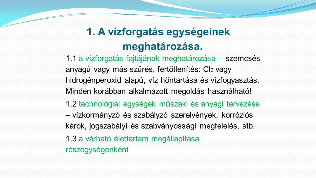1. A vízforgatás egységeinek meghatározása.
